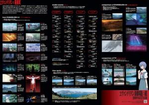 Evangelion Hakone Instrumentality Map