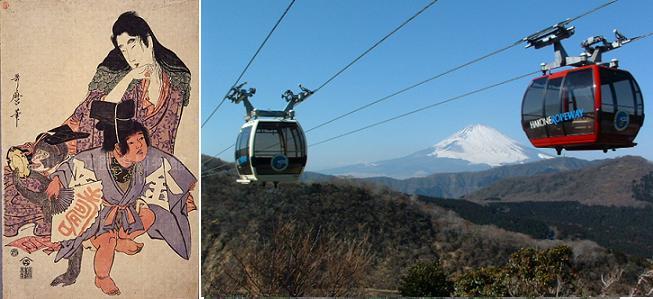 Yamnba and Kintaro+cable car